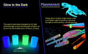 Glow in the dark vs fluorescent